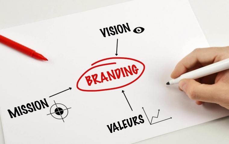 Branding - GS Agence 974 - Création identité visuelle